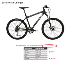 2010 Norco Charger - Good Condition