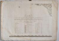 Bacler D'albe: Napoleon/civitavecchia/lazio/montecristo Mappa A 1800 -  - ebay.it