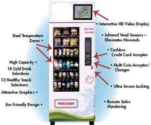 Healthy Vending Business