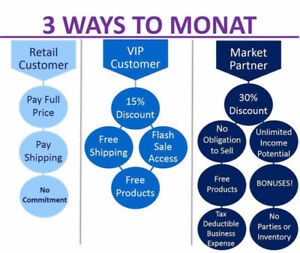 Monat hair products!