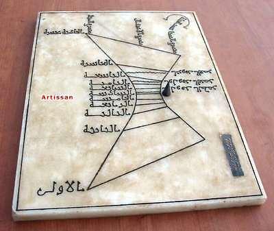 RECONSTRUCCIÓN DE RELOJ DE SOL HISPANOÁRABE DEL S. XI HALLADO EN MEDINA AZAHARA