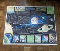 """1958 Rand McNally """"Universal Map of Outer Space"""" Poster"""