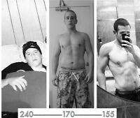 PRIVATE PERSONAL TRAINING & COACHING (learn what works)