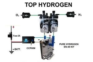 WASSERSTOFF PURE  H2 GENERATOR, DS-45 FUEL ECONOMY FOR CARS, CCPWM+HHO FUNCTION.