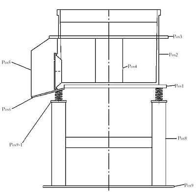 Gleitschleifanlage Rundvibrator Hochglanzverdichten Bau Zeichnung DXF