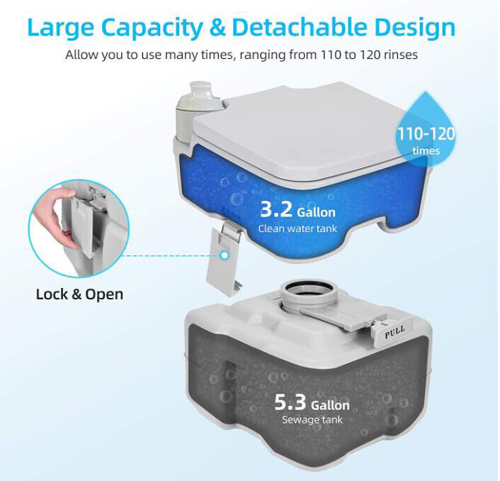 Portable Toilet Flush Travel Camping Commode Potty Outdoor/Indoor 5.3 Gallon