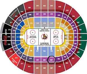 Sens tickets vs Capitals