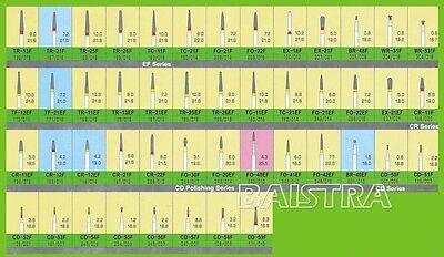 Azdent 10 Kits Dental Diamond Burs Drill Mani Style High Speed Handpiece 5pckit