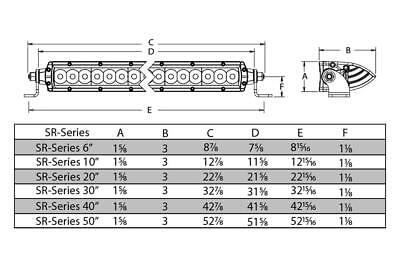 "::RIGID Industries 906213 6"" SR-Series PRO LED Light Bar Spot Projection Kit"