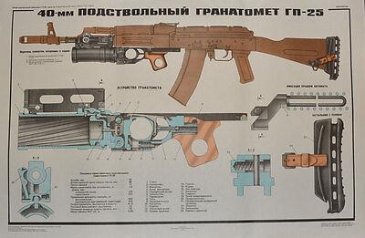 Lern Plakat GP-25 40mm Granatenwerfer UdSSR 1985 N2