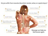 PROFFESIONAL MASSAGE THERAPY-deep tissue-sport injury-reflexology-swedish massage