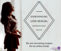 low sexual interest? Answer online survey & receive gift cards!
