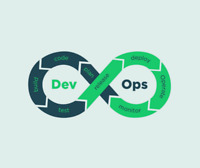 DevOps and AWS Training with Hands-On: Jan 21 Free Demo