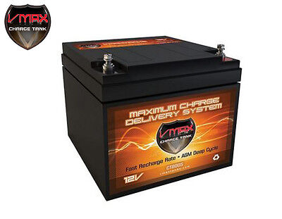 Vmax V28-800s Agm Deep Cycle12v 28ah Battery For Synthesis Renogy Pv Solar Panel