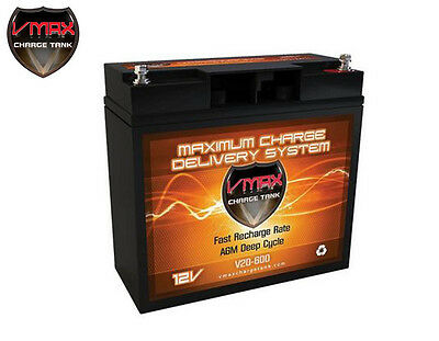 Vmax V20-600 Agm Deep Cycle 12v 20ah Battery For Synthesis Renogy Pv Solar Panel