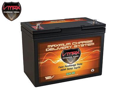 Vmax Slr60 Agm Deep Cycle 12v 60ah Battery For Synthesis Renogy Pv Solar Panel