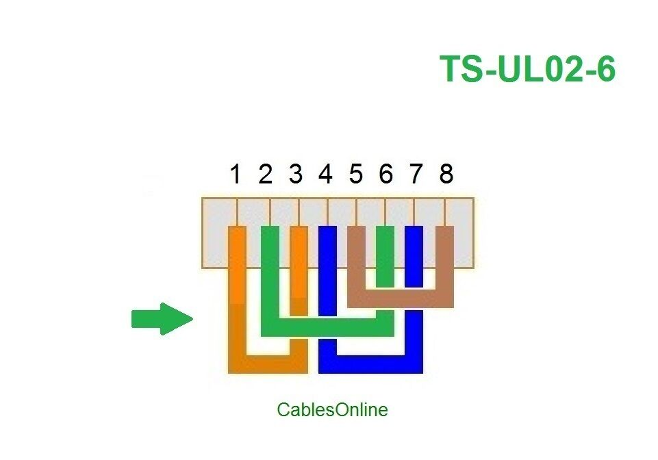 6-PACK 4-PAIR ETHERNET Loopback Plug, Pinout 1-3,2-6,4-7,5-8 Green ...