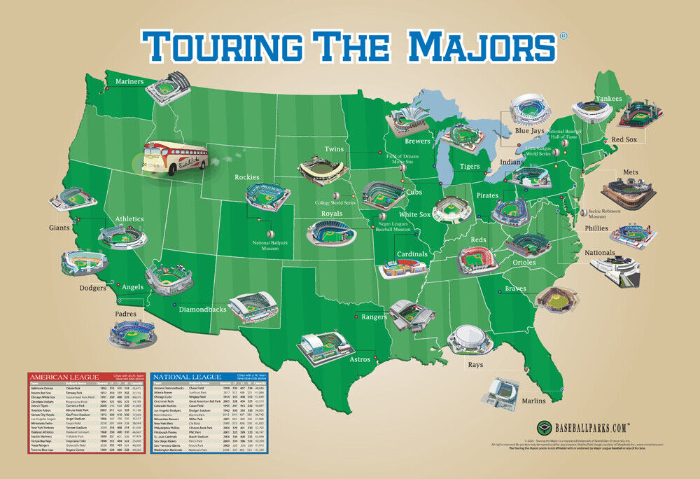 Details about BASEBALL STADIUMS MAP OF USA Touring the Majors MLB Ballparks  POSTER - 2020 Ed\'n