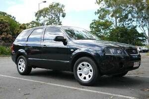2006 Ford Territory Wagon Miami Gold Coast South Preview