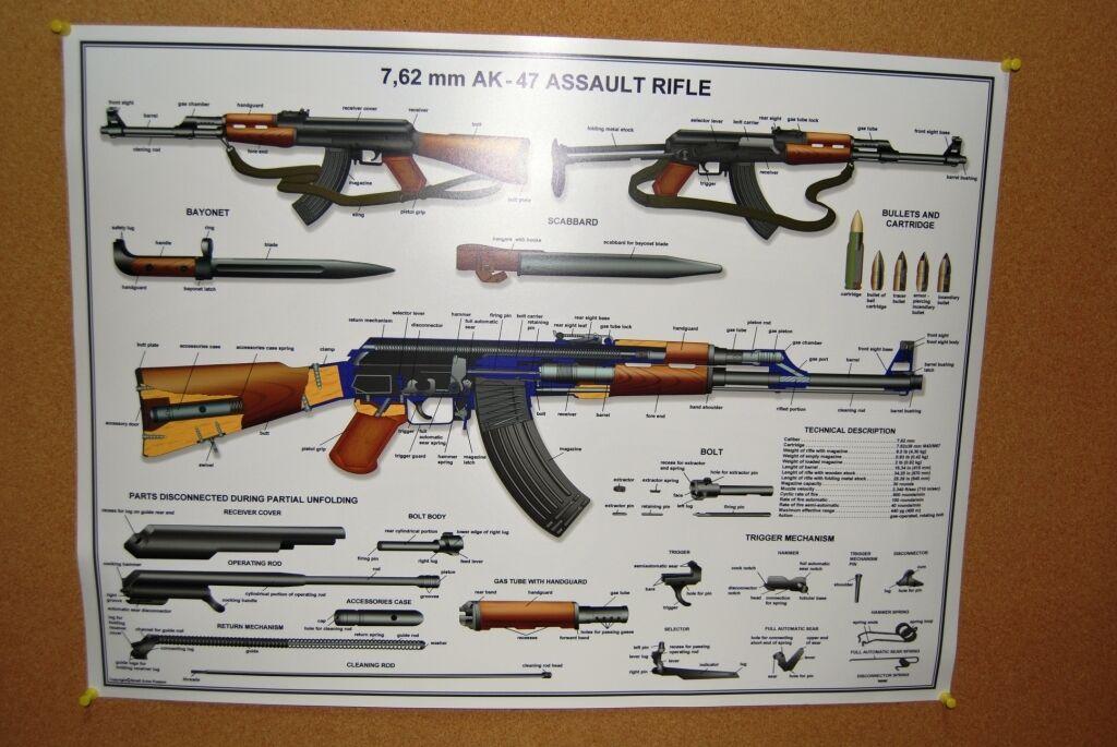 Poster 12x18 Russian Ak 47 Kalashnikov Rifle Manual Exploded Parts