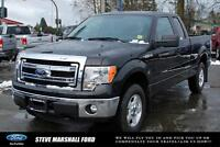 2014 Ford F-150 XLT | No Accidents