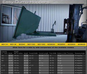 SELF DUMPING HOPPERS ON SALE. LOCALLY MADE. LOWEST PRICE Kitchener / Waterloo Kitchener Area image 3