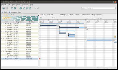GanttProject (Project Scheduling & Resource Management Software) Windows/Mac USB