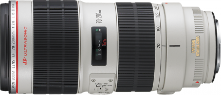 I want to buy : Canon Lense 70-200 IS USM II