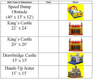 Used Bouncy Castle, Inflatable Bouncer 4 Sale KItchener-Waterloo Kitchener / Waterloo Kitchener Area image 2