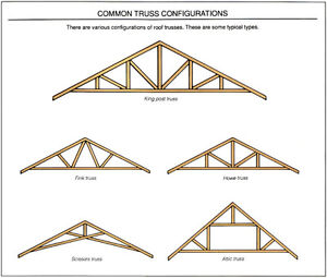 ENGINEERED ROOF TRUSS