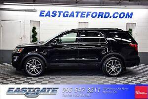 2017 Ford Explorer Sport Executive Unit