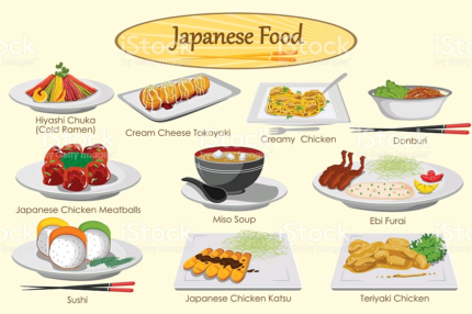 Leaning Japanese Cooking & Sushi