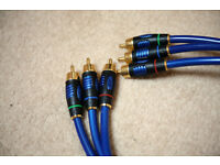Ixos Component Video Cable 75ohm