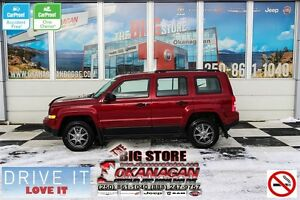 2015 Jeep Patriot Sport/North, Accident Free! Not Smoked In!  MI