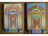 Chart File Volumes 1(1982) & 2(1983)