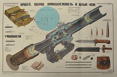 Lern Plakat Poster PSO-1 und SVD Zubehör 1990 UdSSR