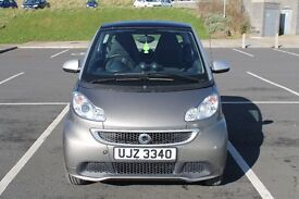 Smart Fortwo 0.8 CDI Passion Softouch 2dr
