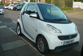 Smart fortwo 451 1.0mhd