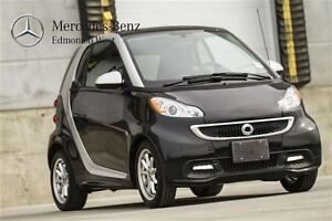 2015 smart fortwo Passion Package