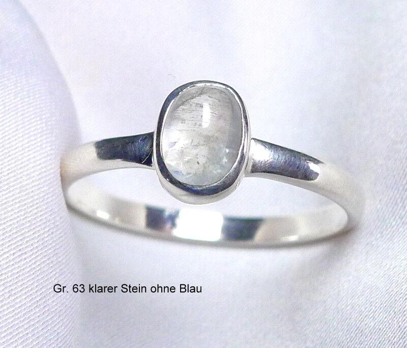 63 (20 mm Ø) klarer Stein ohne Blau