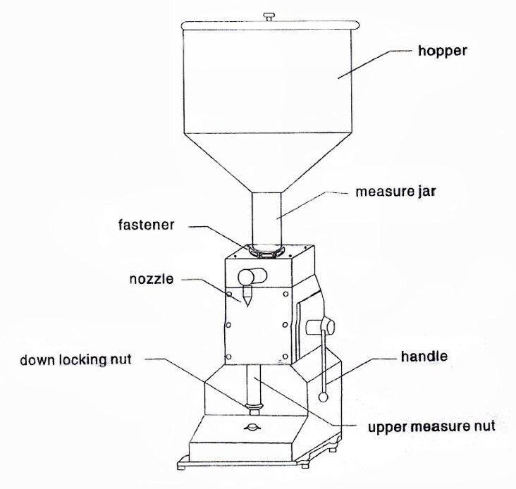 5-50ml Liquid Paste Manual Filling Machine For Lotion