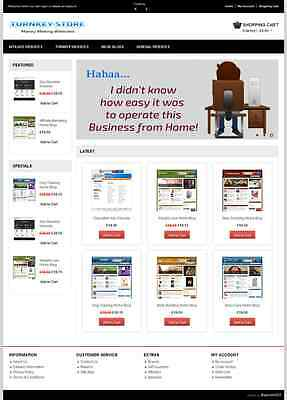 Niche Website Reseller Marketplace - Fully Developed Automated Business For Sale