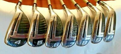 NEW Easiest Golf Clubs to Hit & Lowest Price on Earth, ACER XDS Iron Hybrid, RH