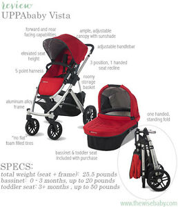 UPPA BABY Vista Stroller with LOTS of extras, incl. Piggy-Back