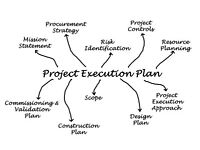 Do you need a Freelance Project Manager / Coordinator to help with your project?