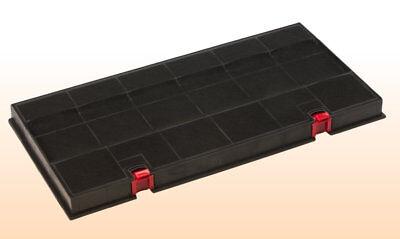 Kohlefilter Dunstabzugshaube für AEG Zanussi KLF60/80 Typ150 9029793669 #02
