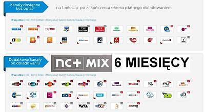 NC+ Telewizja na karte MIX 6M Polska TNK Doladowanie Polsat TVN Eurosport Polska