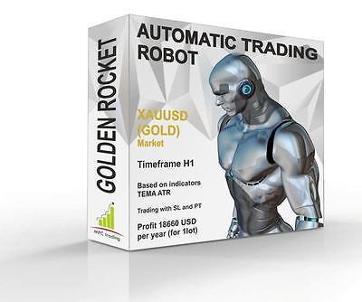 Best Automatic Trading Robot System Mt4 Profit Strategy no Forex But (Best Forex Trading Robot)
