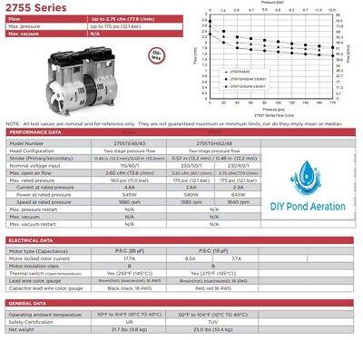 New 5.5cfm 160 Psi 26.9hg Thomas Compressor 2755te4840 Vacuum Veneer Aerate