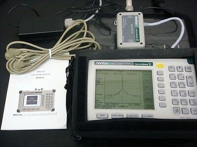 Anritsu Ms2711d 006fcn4760 6ghz Handheld Spectrum Analyzer